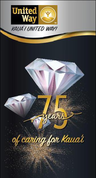 75 Year Anniversary